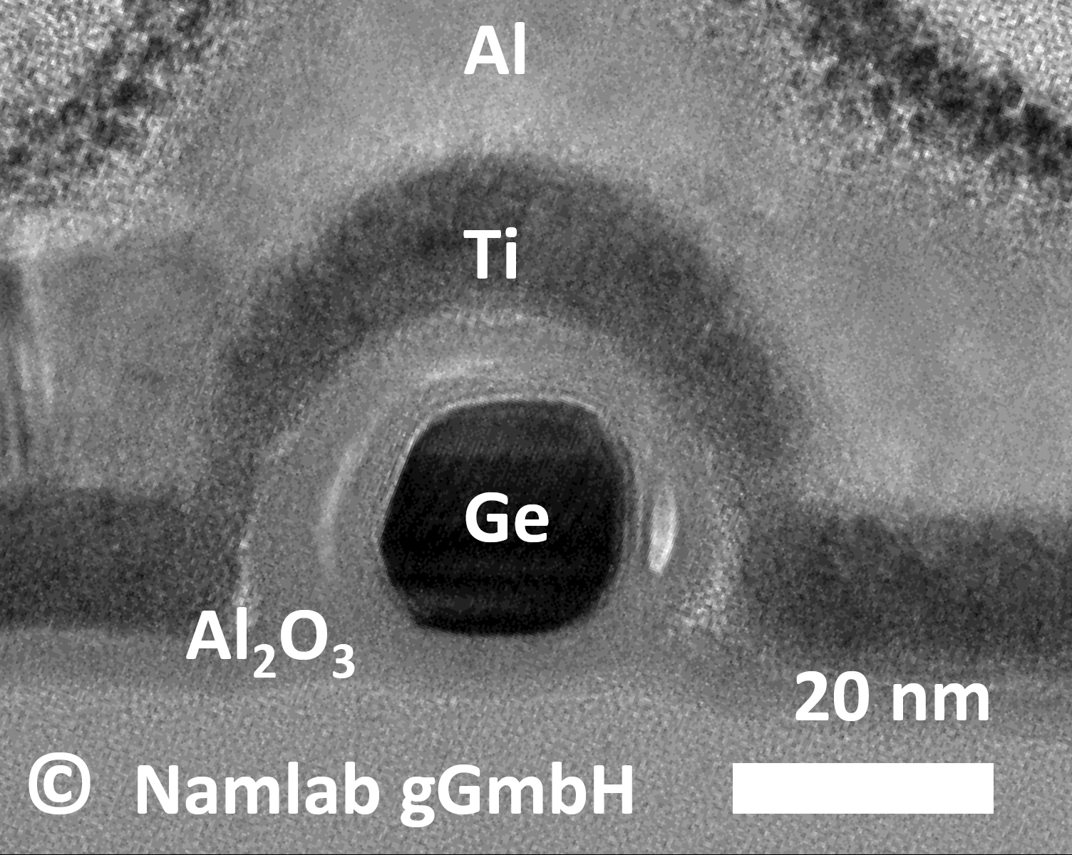 NaMLab: Energy-efficient germanium nanowire transistor